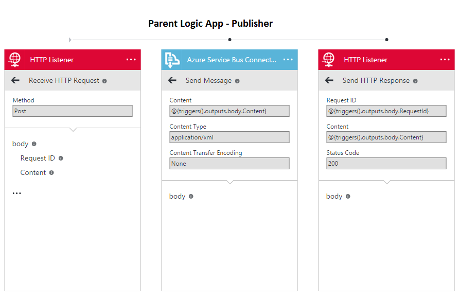 Demo3 - Parent Logic App Publisher