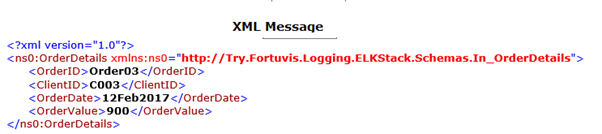 XML Message